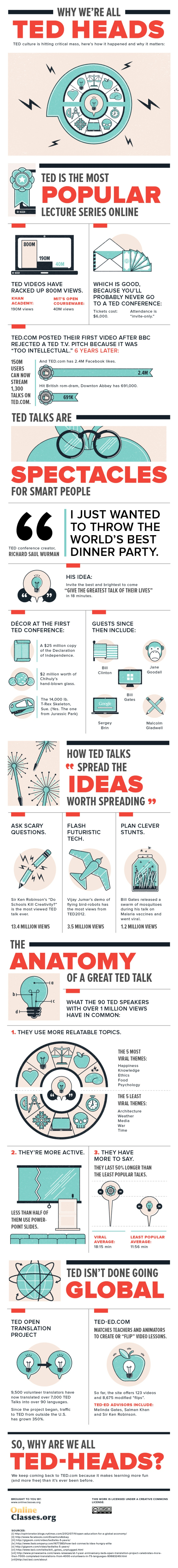 Why I help organize TEDx conferences!